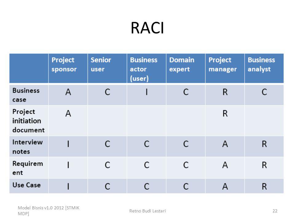 RACI Model Bisnis v1.0 2012 [STMIK MDP] Retno Budi Lestari